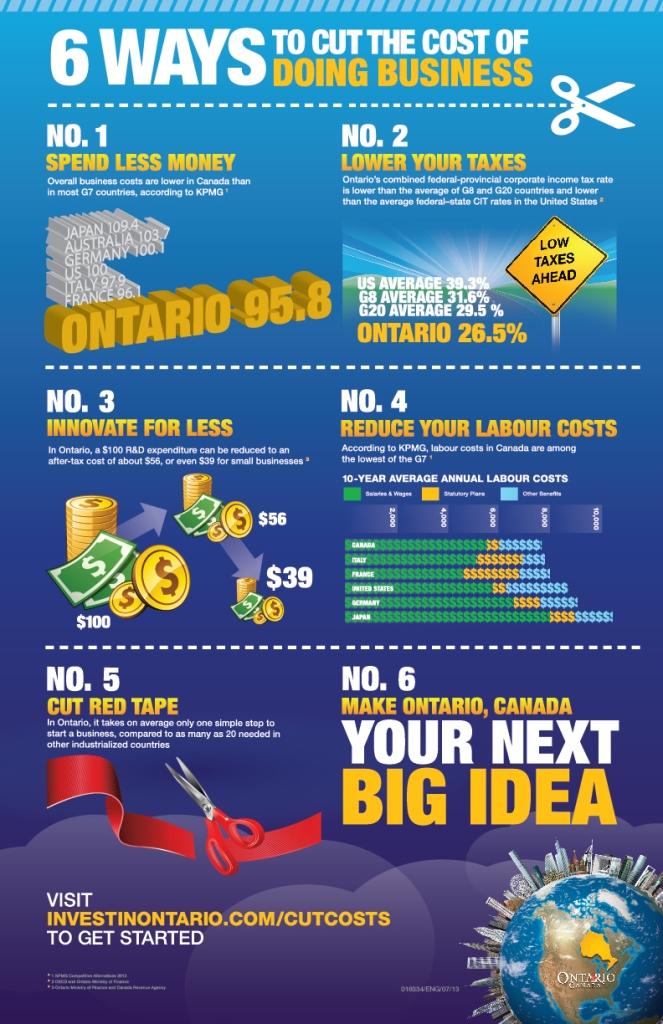 Cómo promueve Ontario ser competitivo