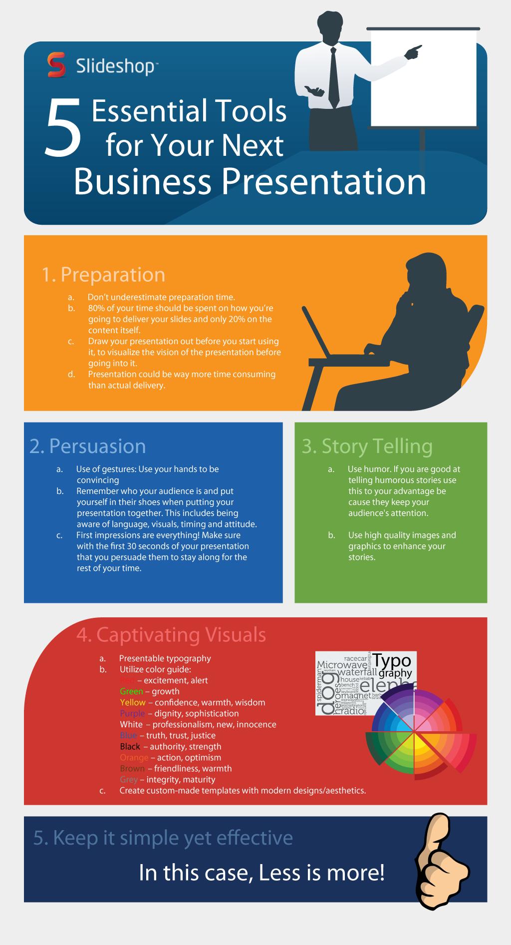 Cómo hacer un buen resumen ejecutivo de tu proyecto