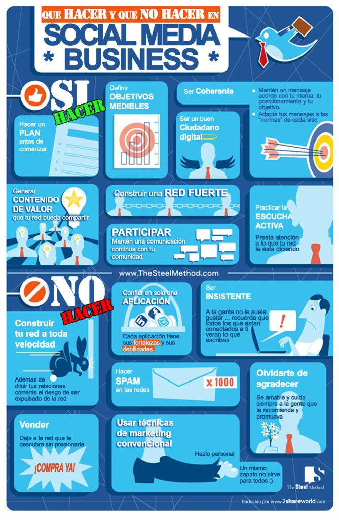 Qué hacer y qué no hacer en Social Media