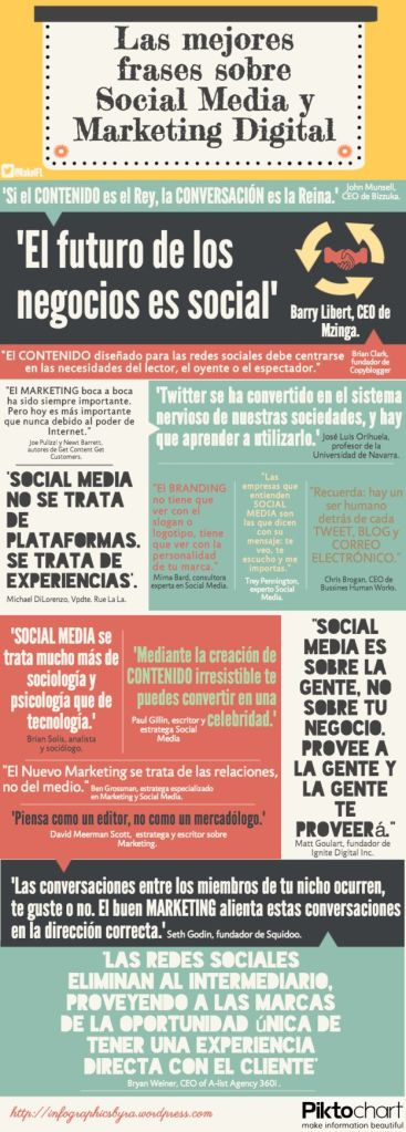Frases e Ideas sobre Social Media