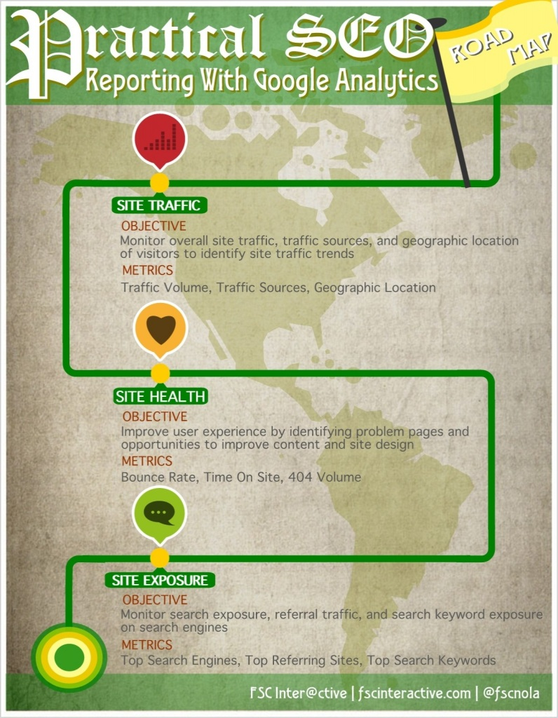 Google Analyics Infografía - Uxxia Consulting