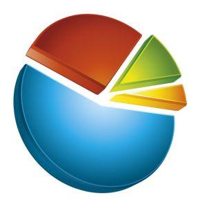 Uxxia Consulting - Otros Servicios